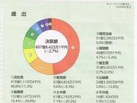 161203h27%e4%b8%80%e8%88%ac%e4%bc%9a%e8%a8%88%e6%b1%ba%e7%ae%97